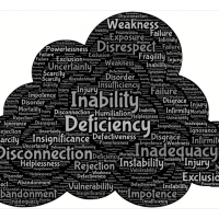 word cloud, deficiency, inability