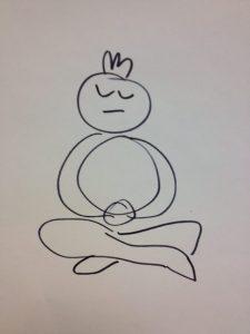 meditating body